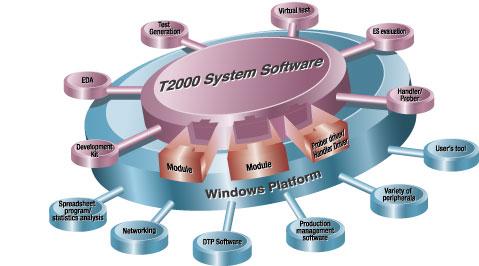 T20001